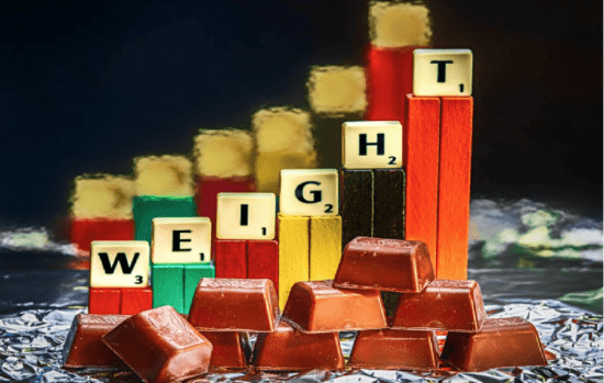 weight gain pyramid