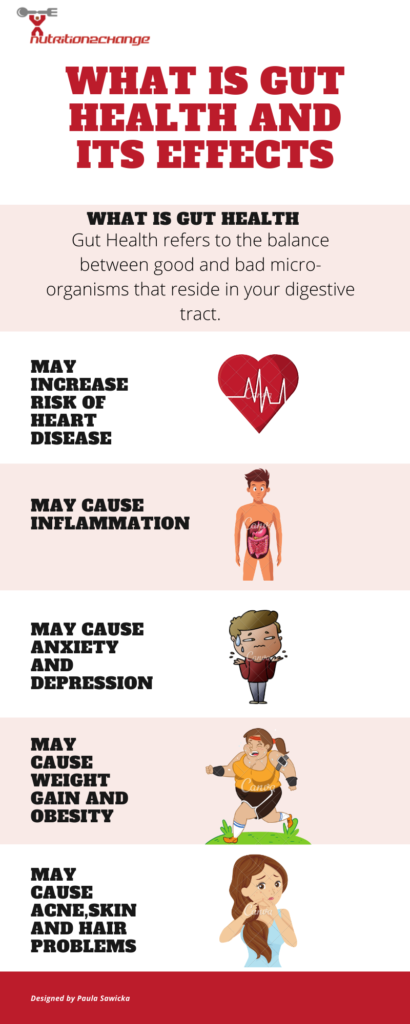 Gut Health infography